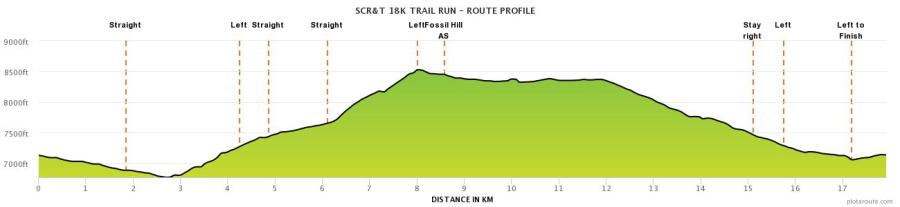SCRT_18K_Trail_Run