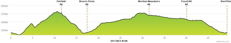SCRT_50K_Trail_Run_Elevation